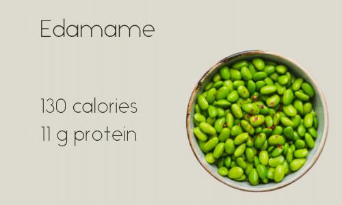 Edamame 130 calories 11 g protein