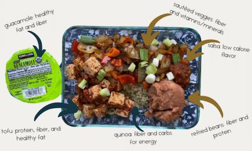 Photo of Vegan Burrito Bowl showing guacamole healthy fat and fiber, sauteed veggies fiber and vitamins/minerals, salsa low calorie flavor, refried beans fiber and protein, quinoa fiber and carbs for energy, tofu protein, fiber, and healthy fat